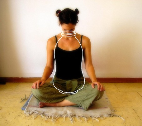 קומבקה - עצירת נשימה - נדמה את חלל הגוף ככד בעל שני מכסים: ג'לאדרה באנדה אוטמת כמכסה עליון ומולה באנדה אוטמת כמכסה תחתון.
